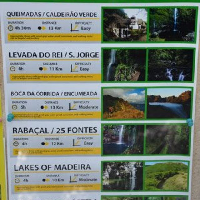 Walk the Levadas